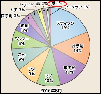 %e3%83%ad%e3%82%b9%e3%83%88%e3%82%b9%e3%83%8a%e3%82%a4%e3%83%96%e5%95%8f%e9%a1%8c%e3%80%80%e5%89%b2%e5%90%88