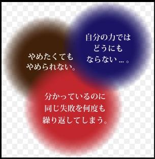 中毒者 円グラフ
