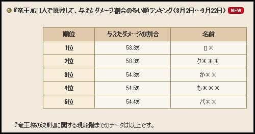 %e8%a7%a3%e6%9e%90%e3%80%80%e5%9b%bd%e5%8b%a2%e8%aa%bf%e6%9f%bb%ef%bc%94