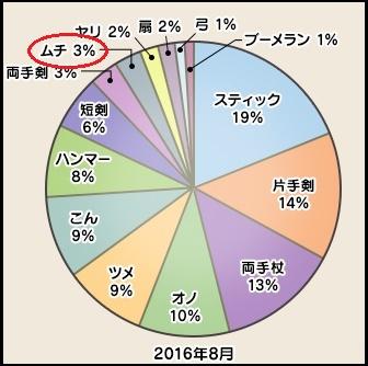 %e3%83%a0%e3%83%81%e3%80%80%e5%9b%bd%e5%8b%a2%e8%aa%bf%e6%9f%bb
