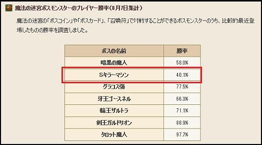 %e3%82%b9%e3%82%bf%e3%83%b3%e7%8e%87%e3%80%80%e5%8b%9d%e7%8e%87